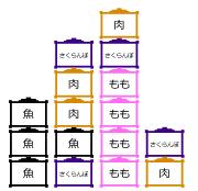 http://layton-jikan.g-takumi.com/images/nazo/162-8.jpg